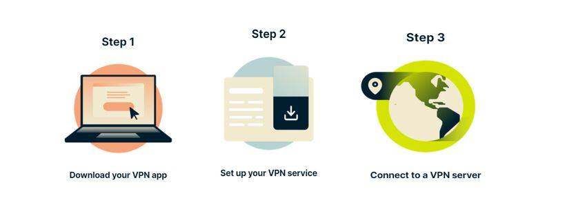 ExpressVPN Easy to use