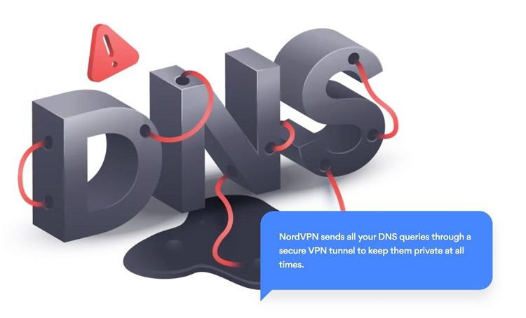 DNS Leak Test for Canada VPN