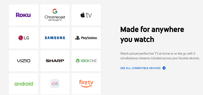 Devices for youtube tv canada