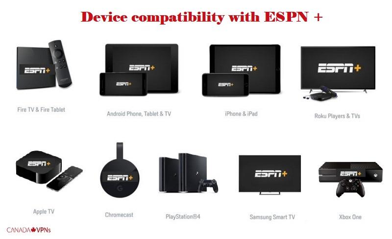 ESPN plus Canada devices