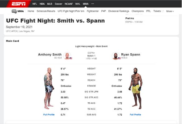 UFC on ESPN+ 50