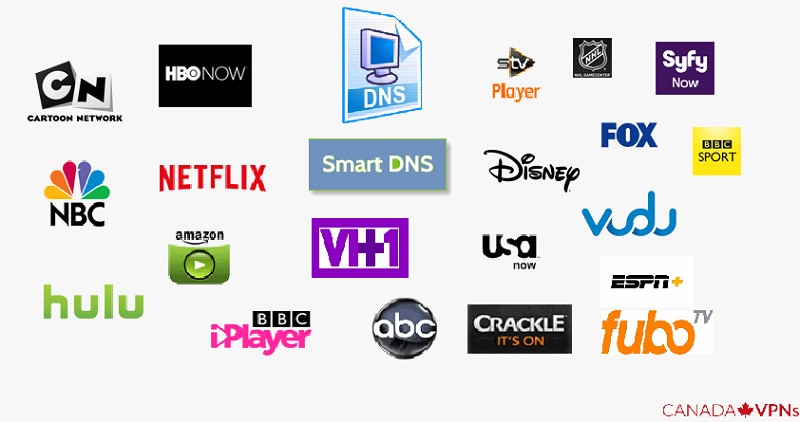 Watch VH1 with SmartDNS