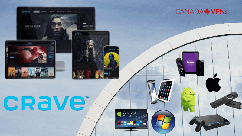 Crave on supporting devices