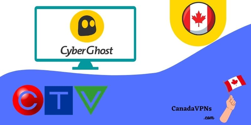 CyberGhost to access CTV abroad