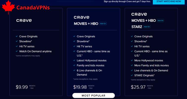 crave pricing in canada