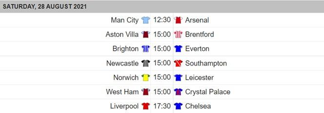 English Premier League schedule 2021