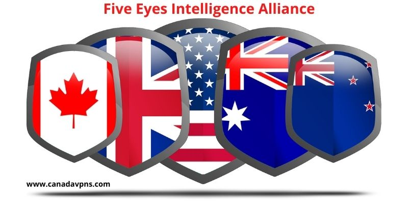 Five Eyes Nations alliance- Canada