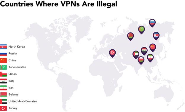 is vpn illegal in Canada