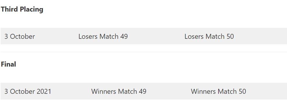 Final FIFA Futsal WC 2021