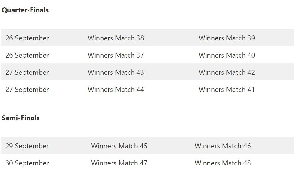 Knock out FIFA Futsal WC 2021