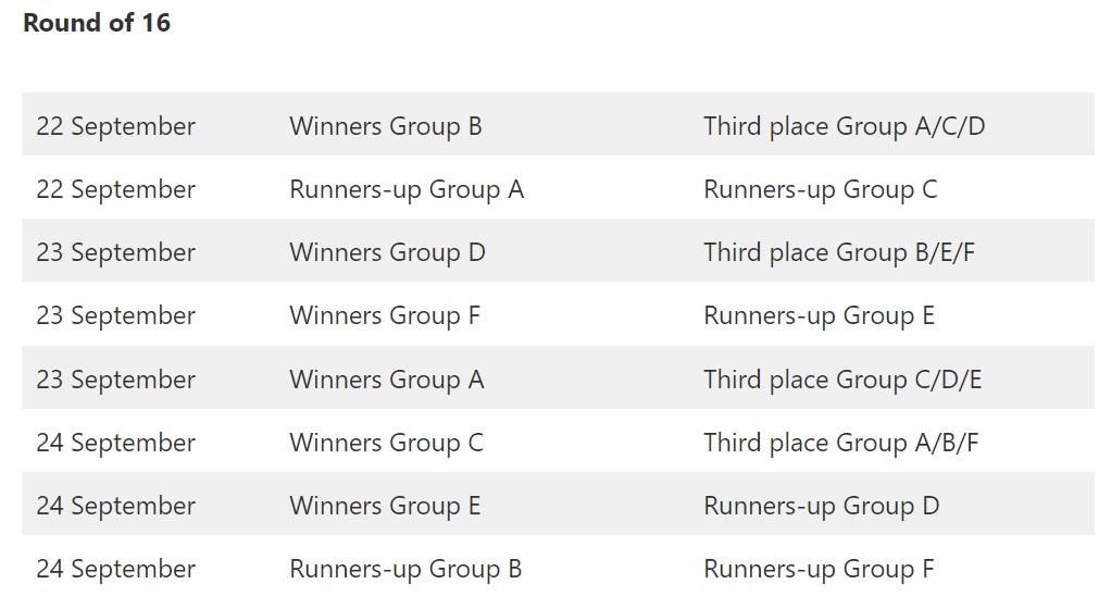 Round 16 FIFA Futsal WC 2021