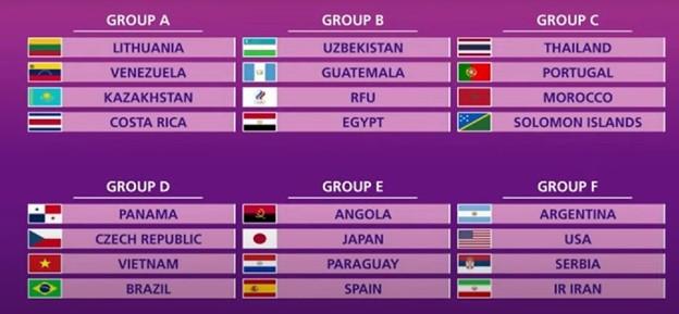 Team in FIFA Futsal WC 2021