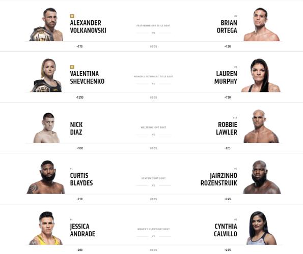 UFC 266 Fight main card