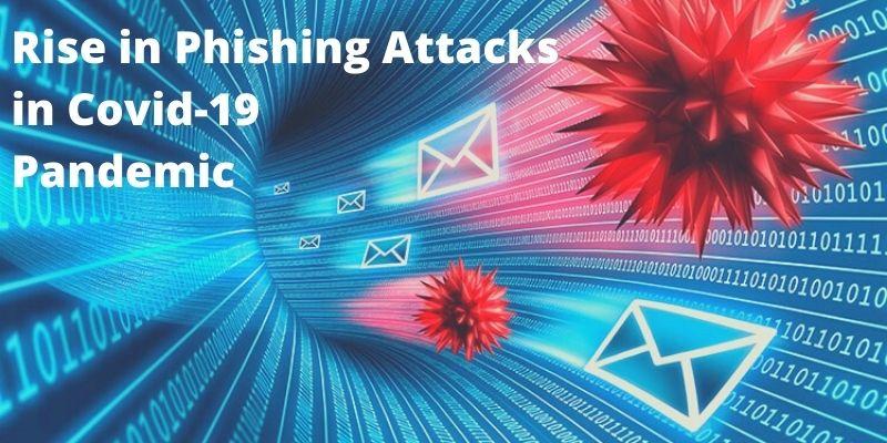 phishing attacks in Canada